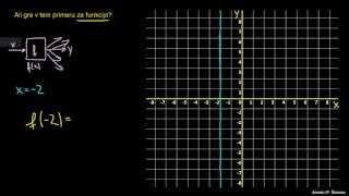 Prepoznavanje funkcije 2