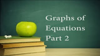 College Algebra Lesson 7 Part 2 : Graphs of Equations
