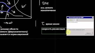 Теория Ландау о фазовых переходах второго рода. Часть 2