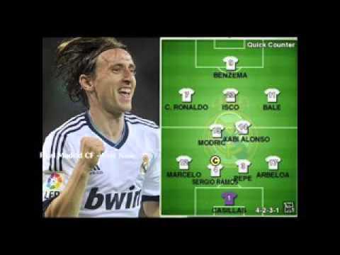 Điểm danh Cầu thủ Real Madrid