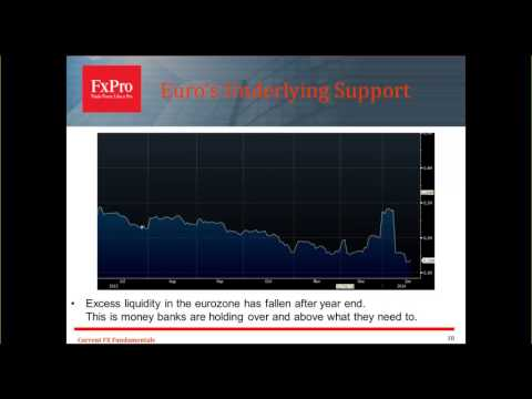 Peramalan dalam perdagangan di pasar Forex | Perdagangan mata uang