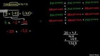 Primer – množenje števil z različnim predznakom