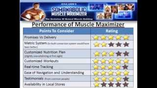 Is Kyle Leon Somanabolic Muscle Maximizer Scam or Legit