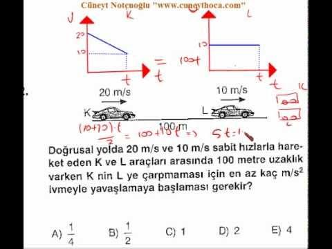 Hareket3_ceren_02.12.2012_10. sınıf