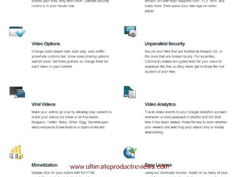 0 Video Player | File Protection | Amazon S3 Plugin For Wordpress & Joomla | Cdnvault
