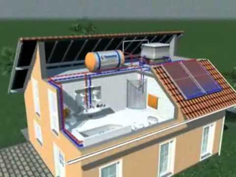 Pumps tubos termo boiler instalacion de calentador solar iusa - Calentadores solares para piscinas ...