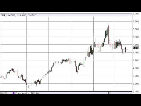 Natural gas Technical Analysis for March 18, 2014 by FXEmpire.com