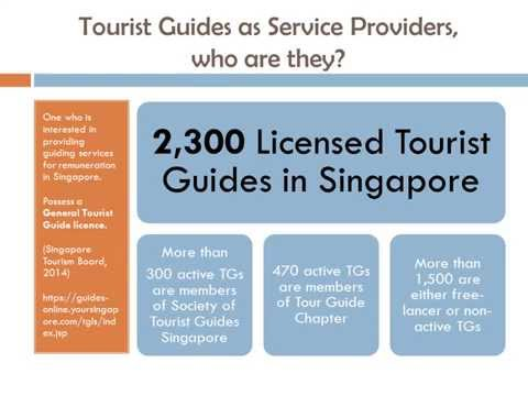 Prevailing guide-fees of Singapore Tourist-Guides (2014)