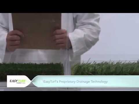 EasyTurf RV Lawn Synthetic Grass Drainage Tested with Food Spills