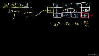 Deljenje polinoma – primer 3