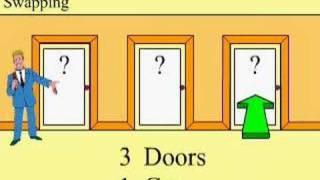 The Monty Hall Problem