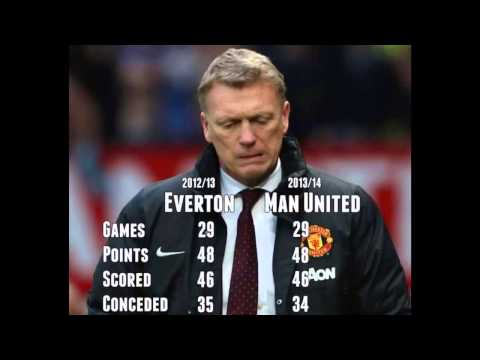 Why David Moyes' first season at Man Utd is NOTHING like Sir Alex Ferguson's