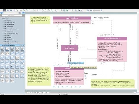 Rapid UML Solution
