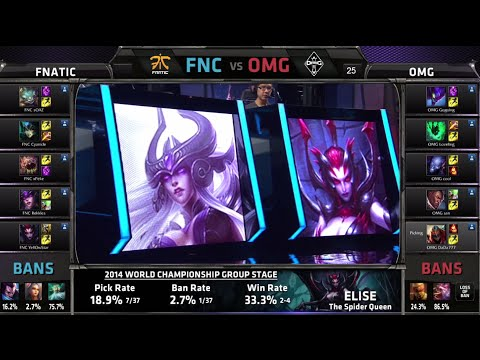 Fnatic vs OMG | Game 2 Group C S4 LOL World Championship 2014 Day 3 | FNC vs OMG D3G1