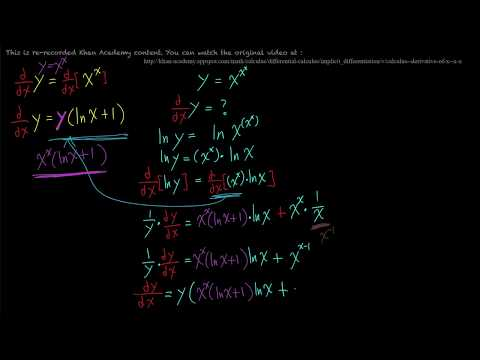 Differential Calculus 陰関数の微分の練習7 Derivative of x^x^x