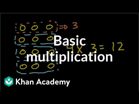 Basic Multiplication