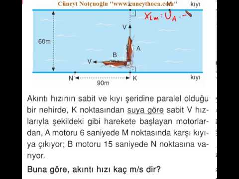 Nehirde Bağıl Hareket _Ahmet_17.11.2012_Zor sorular