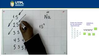 UTPL ELECTRONES EN NIVELES DE ENERGÍA [(GESTIÓN AMBIENTAL)(QUÍMICA GENERAL)]