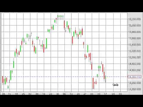 Nikkei Technical Analysis for February 18, 2014 by FXEmpire.com