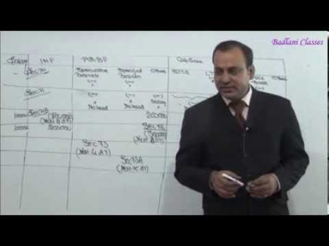 Income Tax - AY 14-15 - Set off & Carry Forward of Losses - Lecture 1