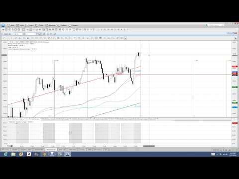 Yen Trading Prospects and Pitfalls   DailyFX