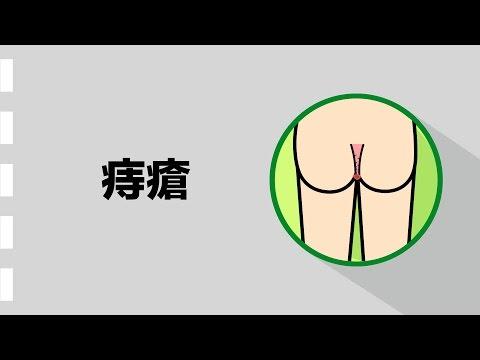 『如何看懂大腸鏡檢查報告』報告二:痔瘡
