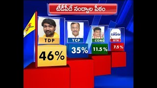 Nandyal Exit Poll Results..
