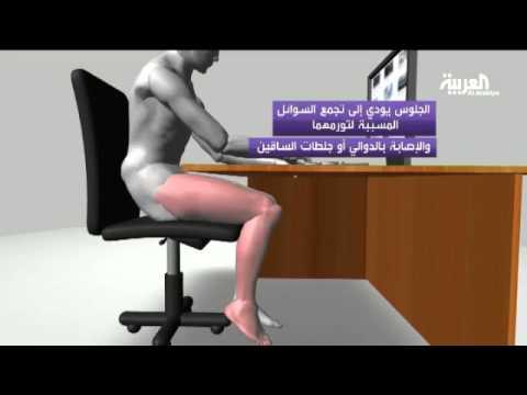 Image video  نصائح لتفادي مخاطر الجلوس الطويل أمام الكمبيوتر