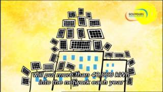The ABC of photovoltaic