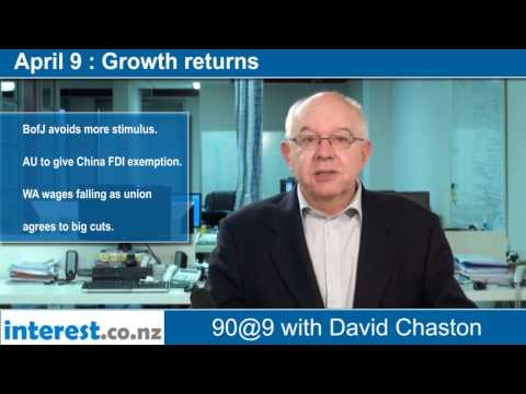 90 seconds @ 9am: Growth returns