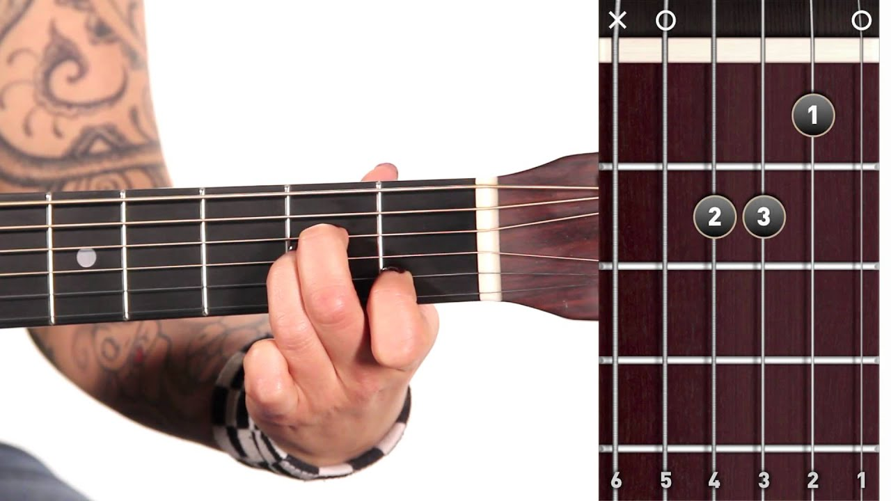 Learn Guitar: How to Play an A Minor Chord - YouTube