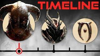 The Complete Elder Scrolls Timeline - The Era Between Oblivion & Skyrim | The Leaderboard