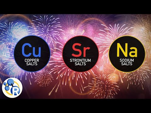 The Chemistry of Fireworks - Reactions