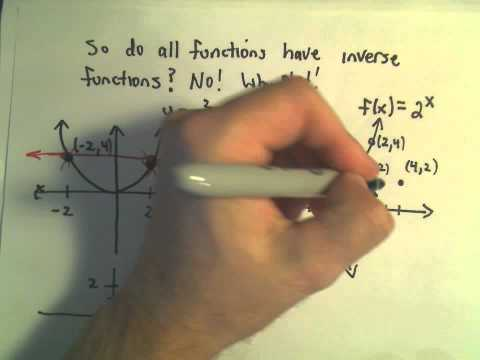 Inverse Functions - The Basics!