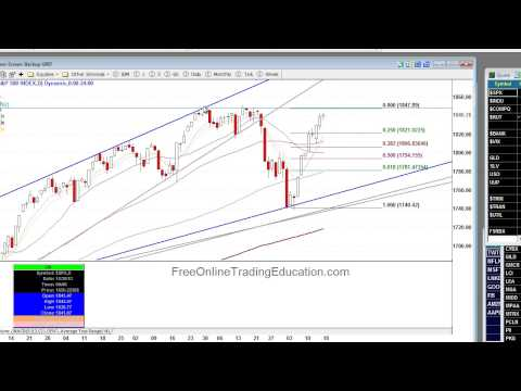 2.18.14 Stock Market Update