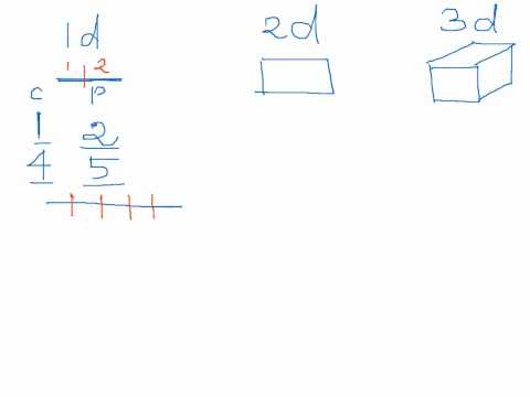 Logical Reasoning-How to Cut Cubes-Part1
