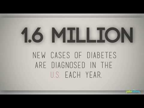 A Closer Look on Diabetes - Facts & Realities
