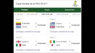 Resultados De Hoy 14 6 14 En El Mundial Brasil 2014