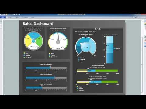 ConceptDraw Live Visual Dashboards