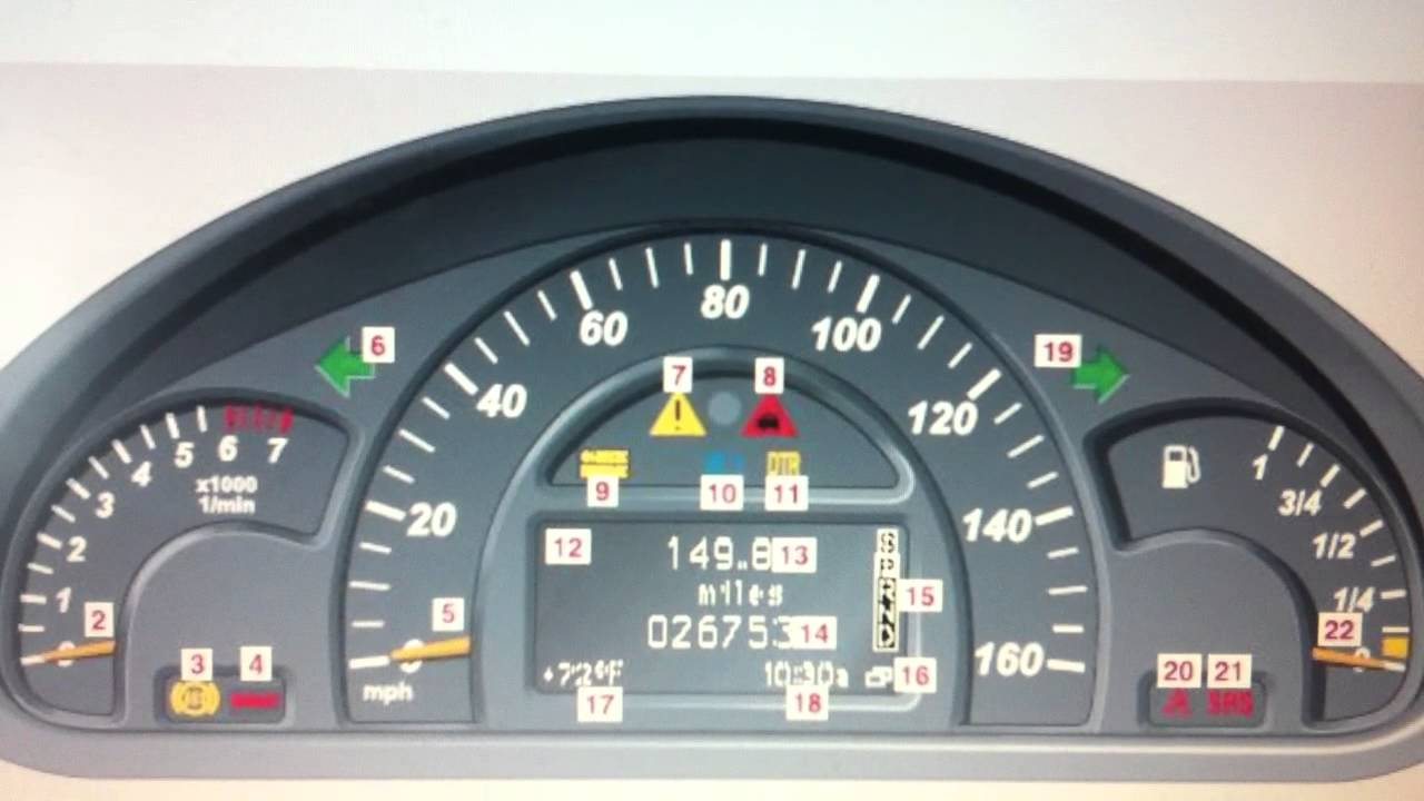 Mercedes c class w203 dashboard warning lights symbols for Mercedes benz dashboard lights not working