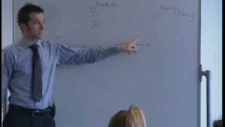 Contract Law Clip 3