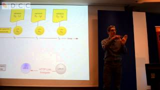 The Web as infrastructure for scholarly research and communication, Herbert Van de Sompel