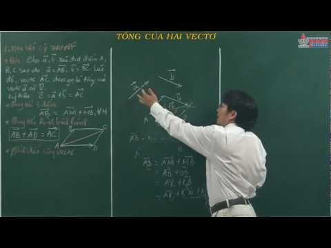 Bài giảng hình học lớp 10 - Vectơ - Tổng của hai vectơ - Cadasa.vn