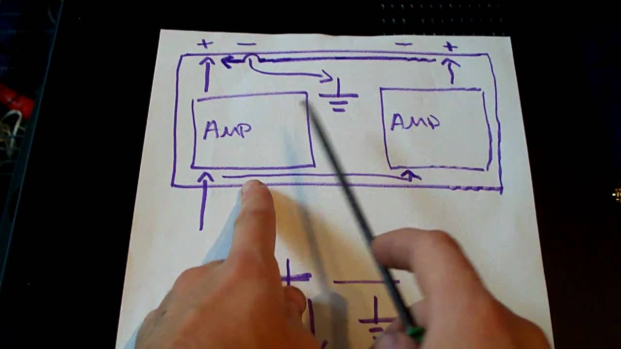 How To Bridge  Car Amplifiers