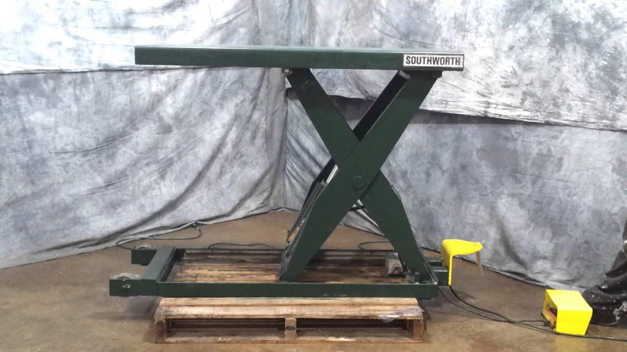 Hydraulic Lift Hydraulic Lift Images