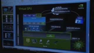 Cisco UCS Server With NVIDIA GRID