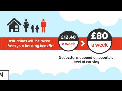 Welfare Reform Changes - Halton Housing Trust