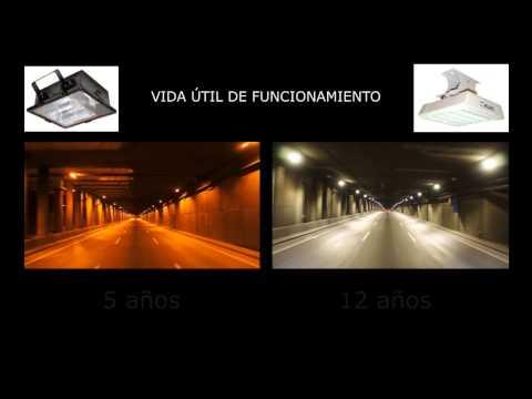 Maqueta virtual Luces LED