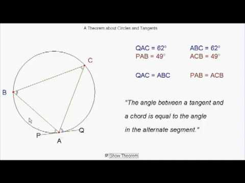 The Alternate Segment Theorem