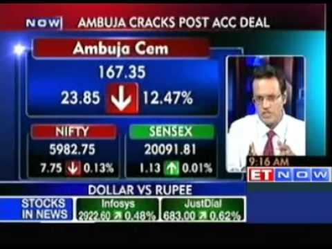 Markets Open in red: Ambuja Cements, BOB Down
